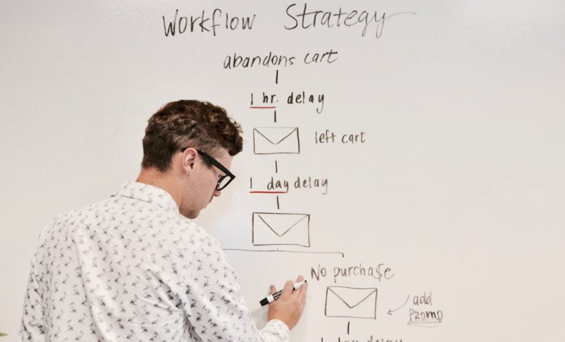 My daily workflow as a digital marketer