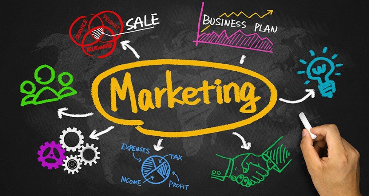 Veja qual é o melhor marketing para sua empresa